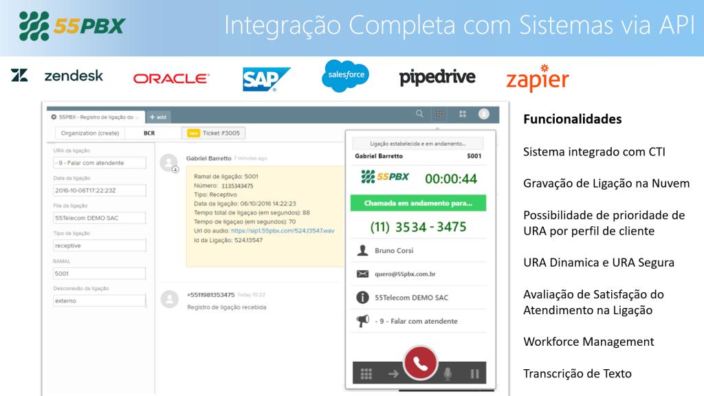 A 55PBX é o Twilio do Brasil, com integração com Zendesk, Salesforce, Pipedrive e muito mais